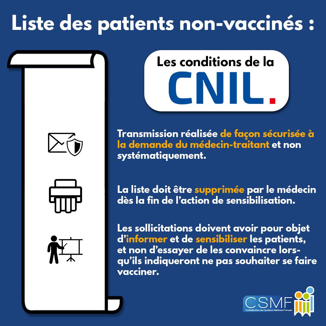 CNIL liste patients vaccinés