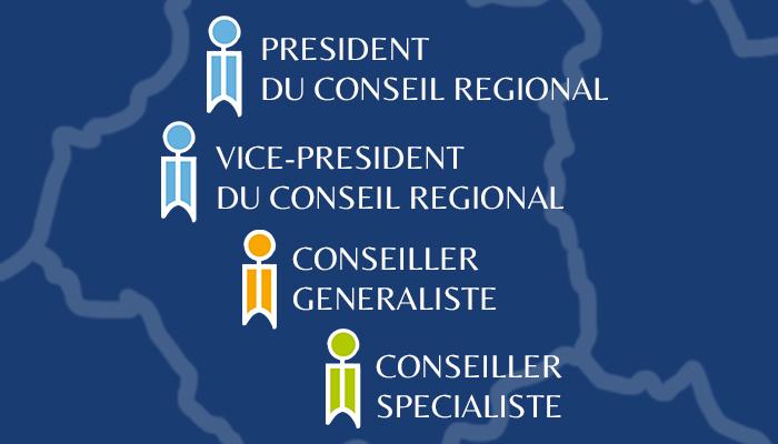 élections conseils régionaux de la CSMF