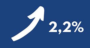 Salaires dans les cabinets médicaux : augmentation de 2,2%